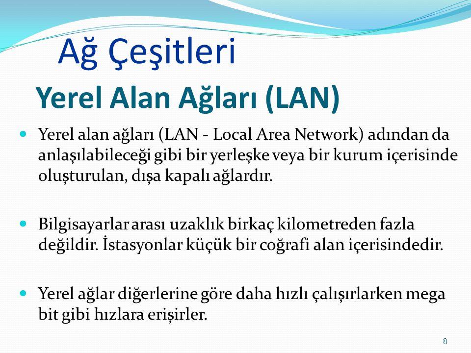 Ağ Çeşitleri 8 Yerel alan ağları (LAN - Local Area Network) adından da anlaşılabileceği gibi bir yerleşke veya bir kurum içerisinde oluşturulan, dışa