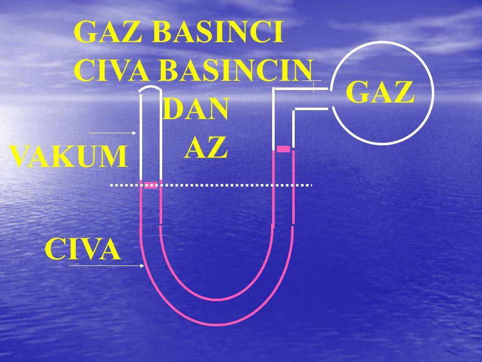 GAZ BASINCI CIVA BASINCIN DAN GAZ VAKUM CIVA