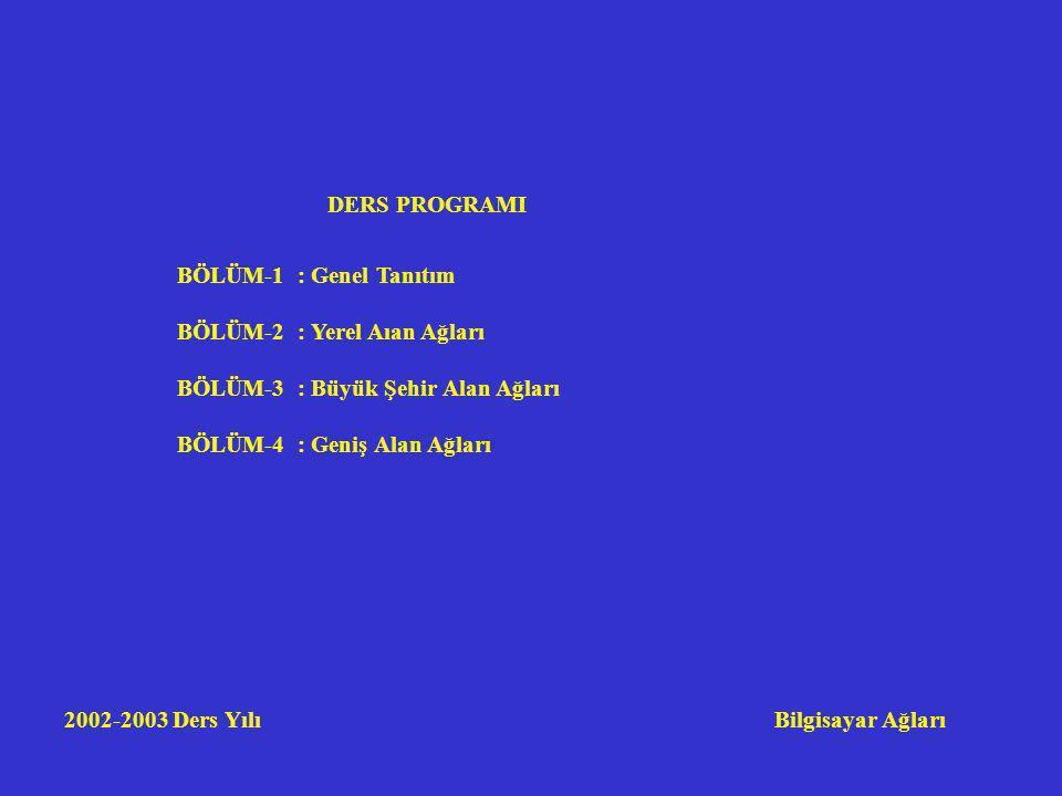 2002-2003 Ders Yılı Bilgisayar Ağları DERS PROGRAMI BÖLÜM-1 : Genel Tanıtım BÖLÜM-2 : Yerel Aıan Ağları BÖLÜM-3 : Büyük Şehir Alan Ağları BÖLÜM-4 : Geniş Alan Ağları