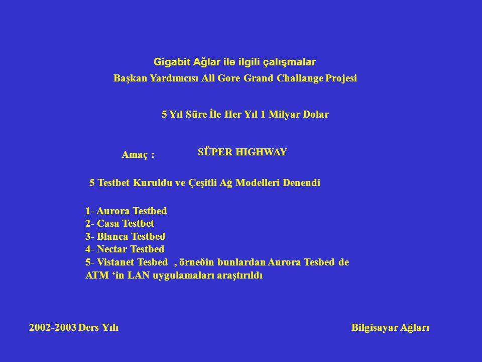 2002-2003 Ders Yılı Bilgisayar Ağları Gigabit Ağlar ile ilgili çalışmalar Başkan Yardımcısı All Gore Grand Challange Projesi 5 Yıl Süre İle Her Yıl 1 Milyar Dolar Amaç : SÜPER HIGHWAY 5 Testbet Kuruldu ve Çeşitli Ağ Modelleri Denendi 1- Aurora Testbed 2- Casa Testbet 3- Blanca Testbed 4- Nectar Testbed 5- Vistanet Tesbed, örneðin bunlardan Aurora Tesbed de ATM 'in LAN uygulamaları araştırıldı