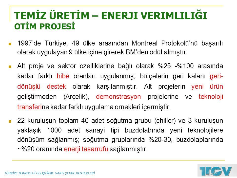 TÜRKİYE TEKNOLOJİ GELİŞTİRME VAKFI ÇEVRE DESTEKLERİ 1997'de Türkiye, 49 ülke arasından Montreal Protokolü'nü başarılı olarak uygulayan 9 ülke içine gi