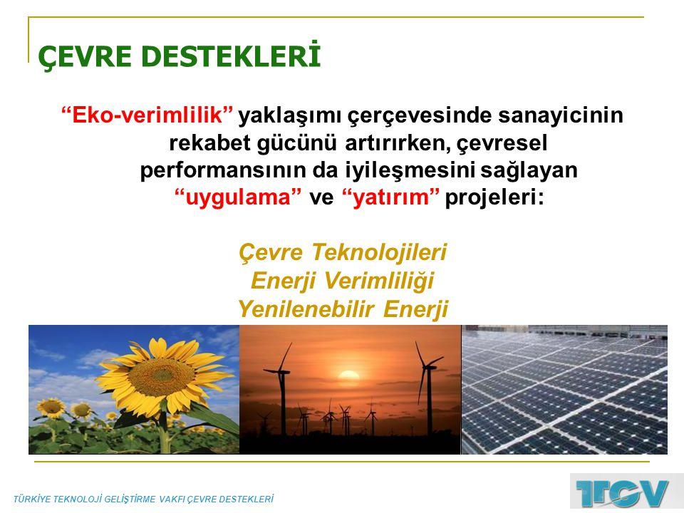 Yenilenebilir Enerji- Arge Olanakları  Rüzgar santrallarının yerli teknoloji ile üretilmesi imkanları, yerli üretime dayalı pazarın oluşturulması,  Tarımsal ürünlerin ve gıda sanayi ürünlerinin saklanması için güneşli soğutma teknolojilerinden yararlanılması,  Konutların güneş enerjisinden daha etkin yararlanmaları için ileri teknolojik malzemelerin geliştirilmesi, ÇEVRE DESTEKLERİ/ Yenilenebilir Enerji Desteği