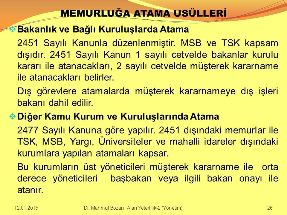 MEMURLUĞA ATAMA USÜLLERİ  Bakanlık ve Bağlı Kuruluşlarda Atama 2451 Sayılı Kanunla düzenlenmiştir. MSB ve TSK kapsam dışıdır. 2451 Sayılı Kanun 1 say