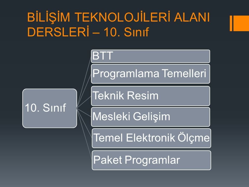 10. Sınıf BTT Programlama TemelleriTeknik ResimMesleki GelişimTemel Elektronik ÖlçmePaket Programlar BİLİŞİM TEKNOLOJİLERİ ALANI DERSLERİ – 10. Sınıf