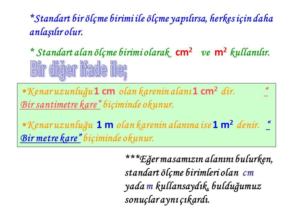 Birim Karelerin Hangisi? *Aşağıda verilen aynı büyüklükteki masaların yüzeyleri, farklı boyutlardaki karelerle kaplanmıştır. 6 br 2 12 br 2 24 br 2 *