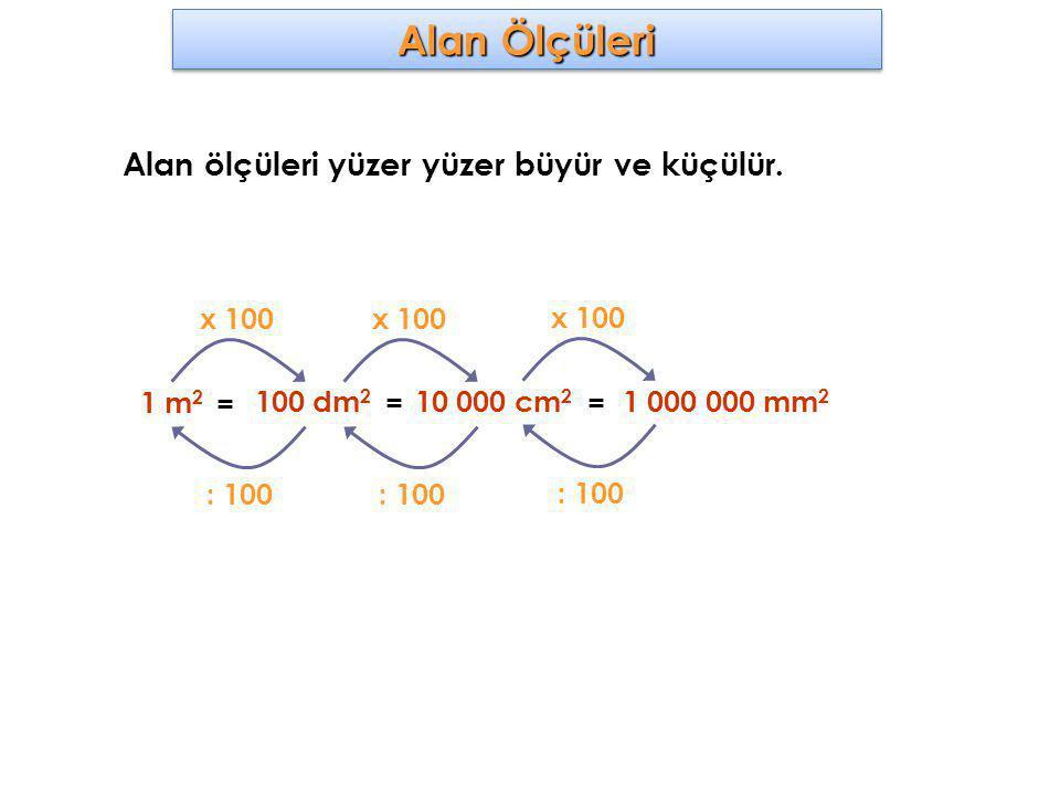 = 1 m 2 Alan Ölçüleri = 100 dm 2 = 10 000 cm 2 1 000 000 mm 2 Alan ölçüleri yüzer yüzer büyür ve küçülür. x 100x 100 x 100 : 100: 100 : 100
