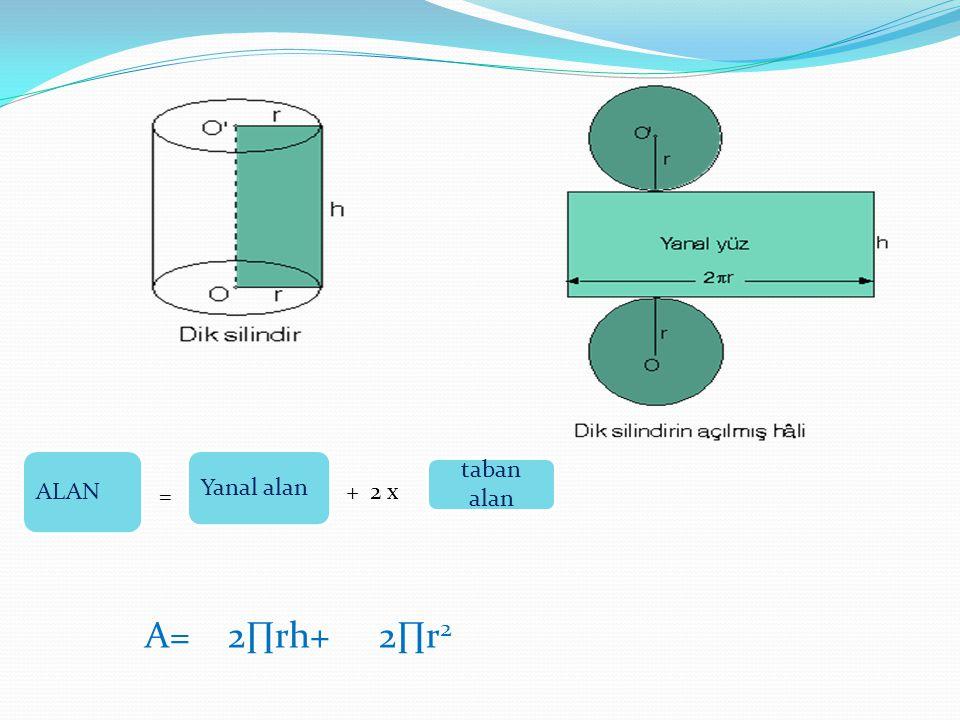 ALAN Yanal alan taban alan = +2 x A= 2∏rh+ 2∏r 2