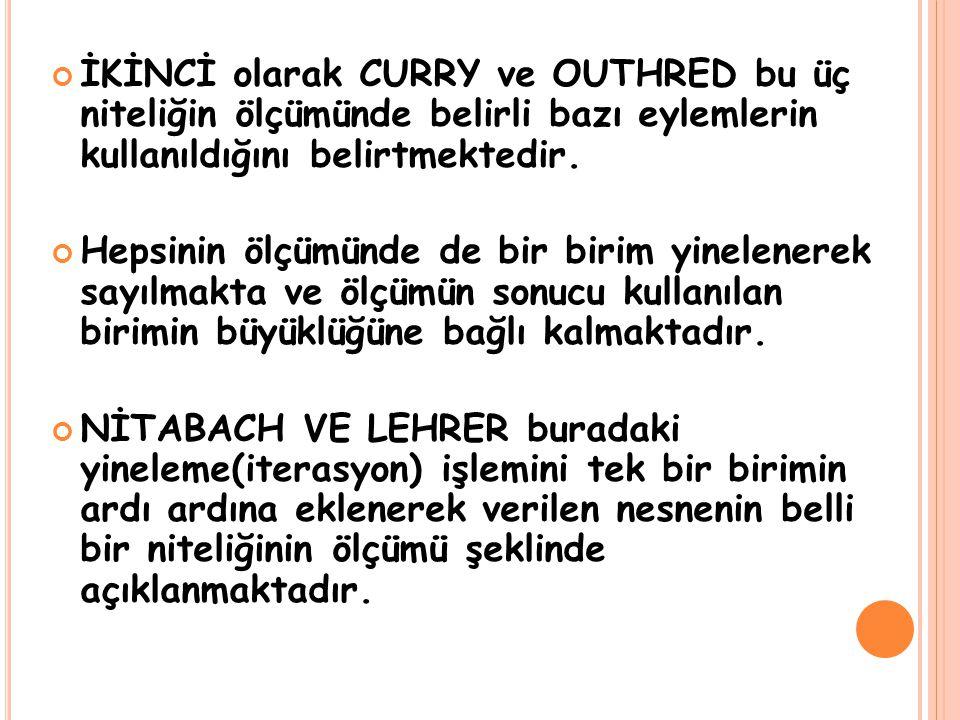 İKİNCİ olarak CURRY ve OUTHRED bu üç niteliğin ölçümünde belirli bazı eylemlerin kullanıldığını belirtmektedir. Hepsinin ölçümünde de bir birim yinele