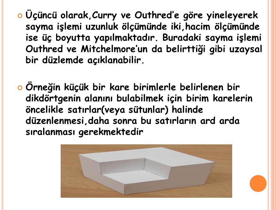 Üçüncü olarak,Curry ve Outhred'e göre yineleyerek sayma işlemi uzunluk ölçümünde iki,hacim ölçümünde ise üç boyutta yapılmaktadır. Buradaki sayma işle