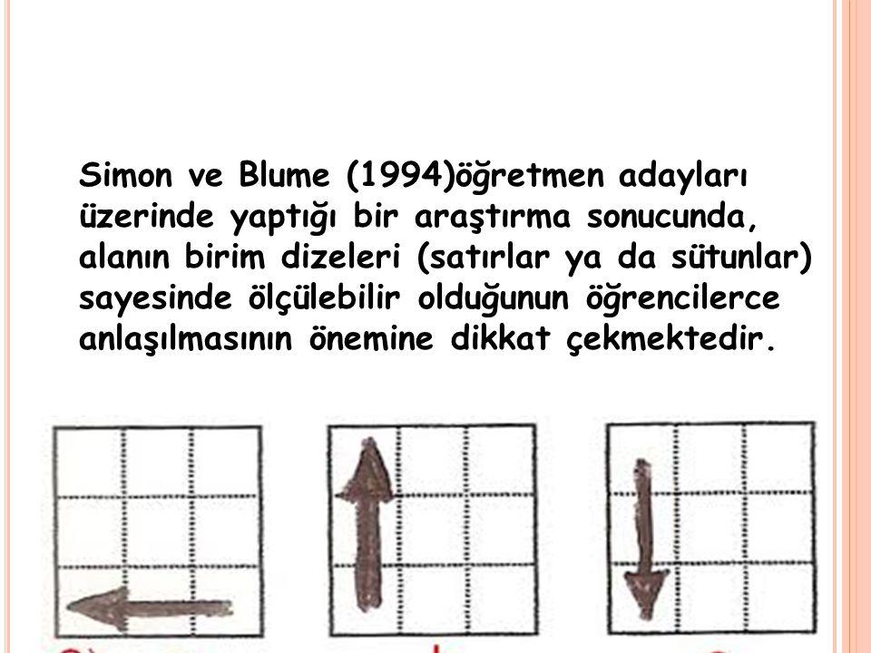 Simon ve Blume (1994)öğretmen adayları üzerinde yaptığı bir araştırma sonucunda, alanın birim dizeleri (satırlar ya da sütunlar) sayesinde ölçülebilir