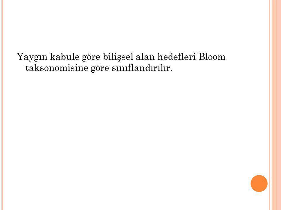 Bloom taksonomisi 1956 yılında Benjamin Bloom tarafından geliştirilmiştir.
