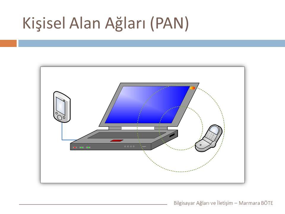 Kişisel Alan Ağları (PAN) Bilgisayar Ağları ve İletişim – Marmara BÖTE