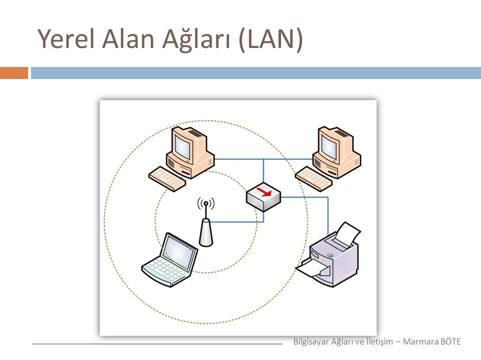 Yerel Alan Ağları (LAN) Bilgisayar Ağları ve İletişim – Marmara BÖTE