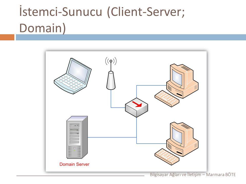 İstemci-Sunucu (Client-Server; Domain) Bilgisayar Ağları ve İletişim – Marmara BÖTE