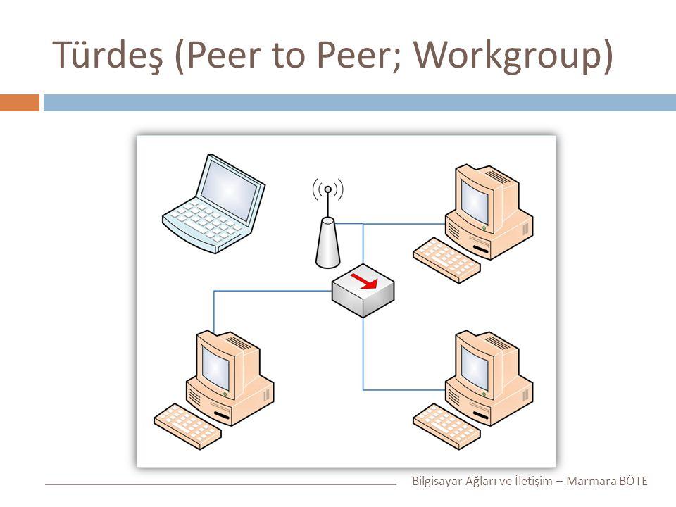 Türdeş (Peer to Peer; Workgroup) Bilgisayar Ağları ve İletişim – Marmara BÖTE
