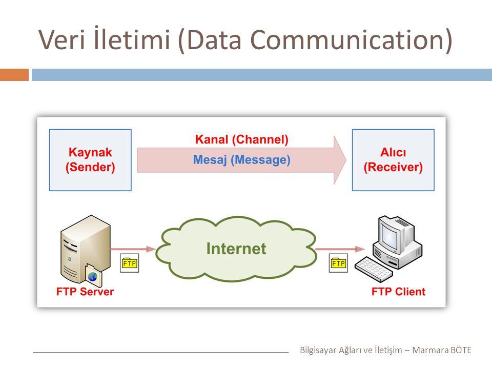 Veri İletimi (Data Communication) Bilgisayar Ağları ve İletişim – Marmara BÖTE