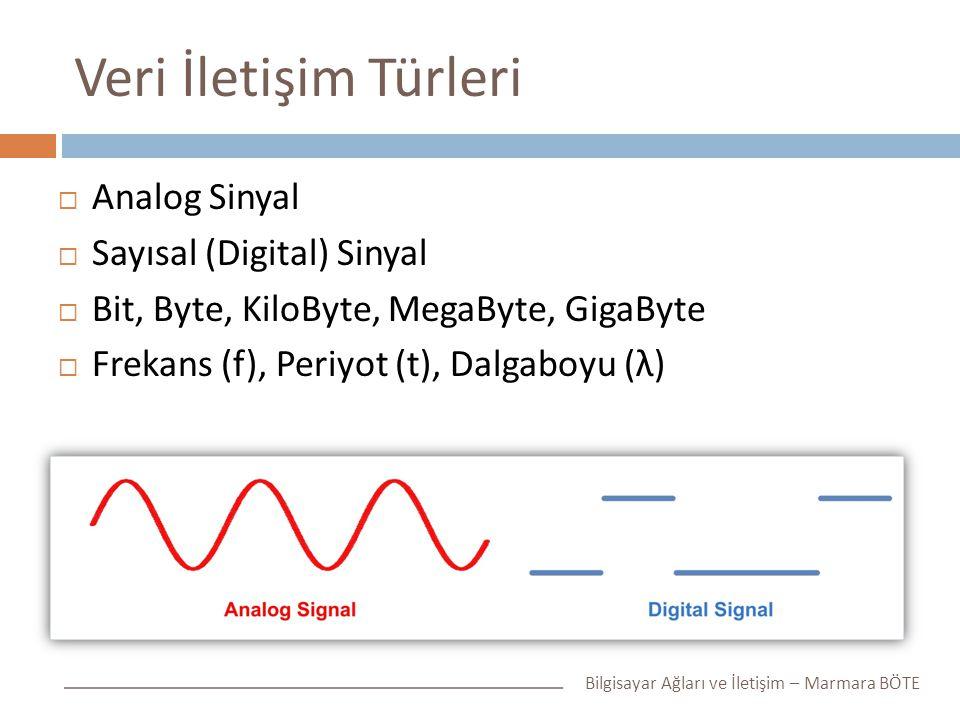 Veri İletişim Türleri  Analog Sinyal  Sayısal (Digital) Sinyal  Bit, Byte, KiloByte, MegaByte, GigaByte  Frekans (f), Periyot (t), Dalgaboyu (λ) B