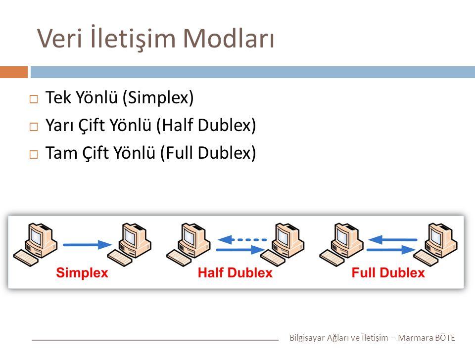 Veri İletişim Modları  Tek Yönlü (Simplex)  Yarı Çift Yönlü (Half Dublex)  Tam Çift Yönlü (Full Dublex) Bilgisayar Ağları ve İletişim – Marmara BÖT