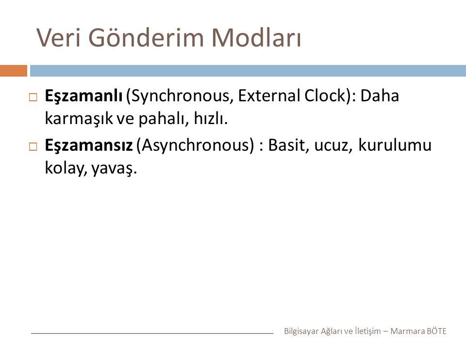 Veri Gönderim Modları  Eşzamanlı (Synchronous, External Clock): Daha karmaşık ve pahalı, hızlı.  Eşzamansız (Asynchronous) : Basit, ucuz, kurulumu k