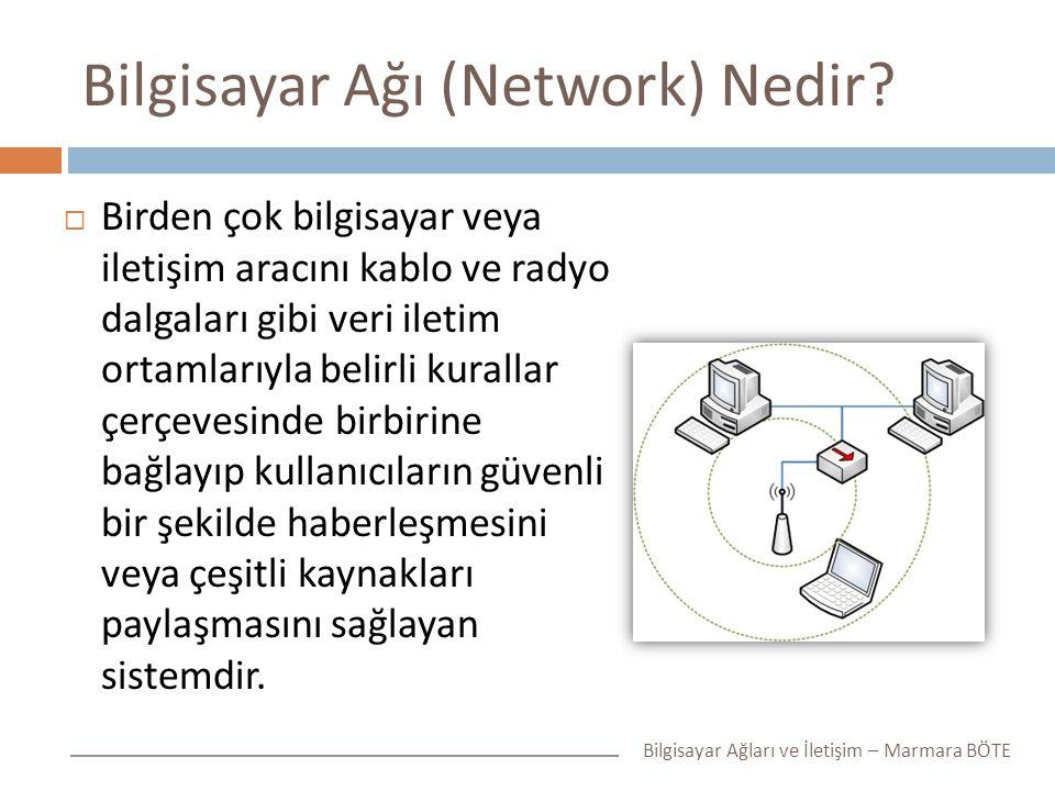 Bilgisayar Ağı (Network) Nedir?  Birden çok bilgisayar veya iletişim aracını kablo ve radyo dalgaları gibi veri iletim ortamlarıyla belirli kurallar