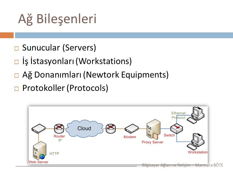 Sunucular (Servers)  Sunucular ağ üzerindeki iş istasyonlarına değişik servisler sunan (internet dağıtımı, veritabanına erişim vs.) veya ağı yöneten adanmış makinelerdir.