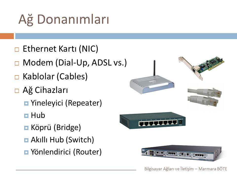 Ağ Donanımları  Ethernet Kartı (NIC)  Modem (Dial-Up, ADSL vs.)  Kablolar (Cables)  Ağ Cihazları  Yineleyici (Repeater)  Hub  Köprü (Bridge) 