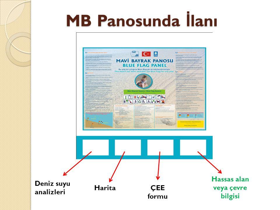 MB Panosunda İ lanı Deniz suyu analizleri HaritaÇEE formu Hassas alan veya çevre bilgisi