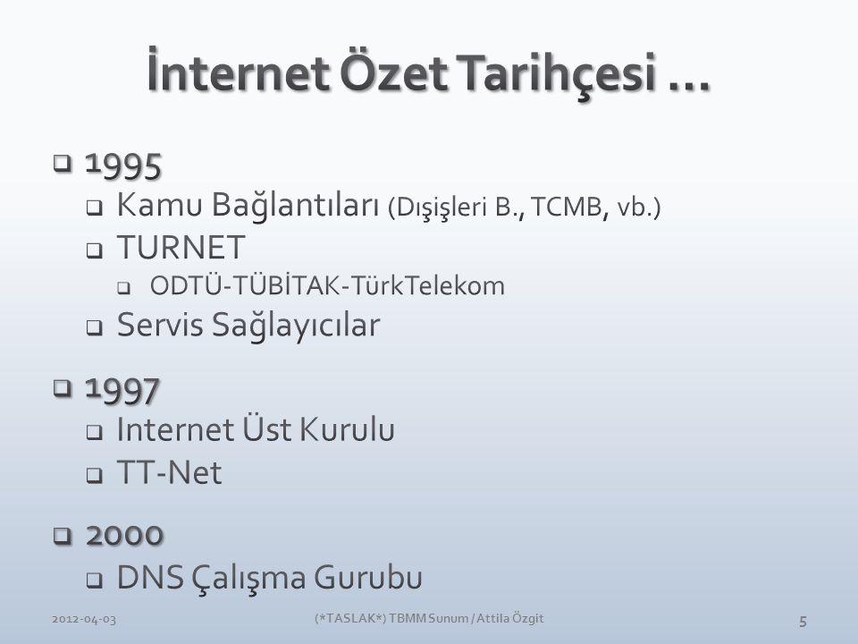 2012-04-03 5 (*TASLAK*) TBMM Sunum / Attila Özgit
