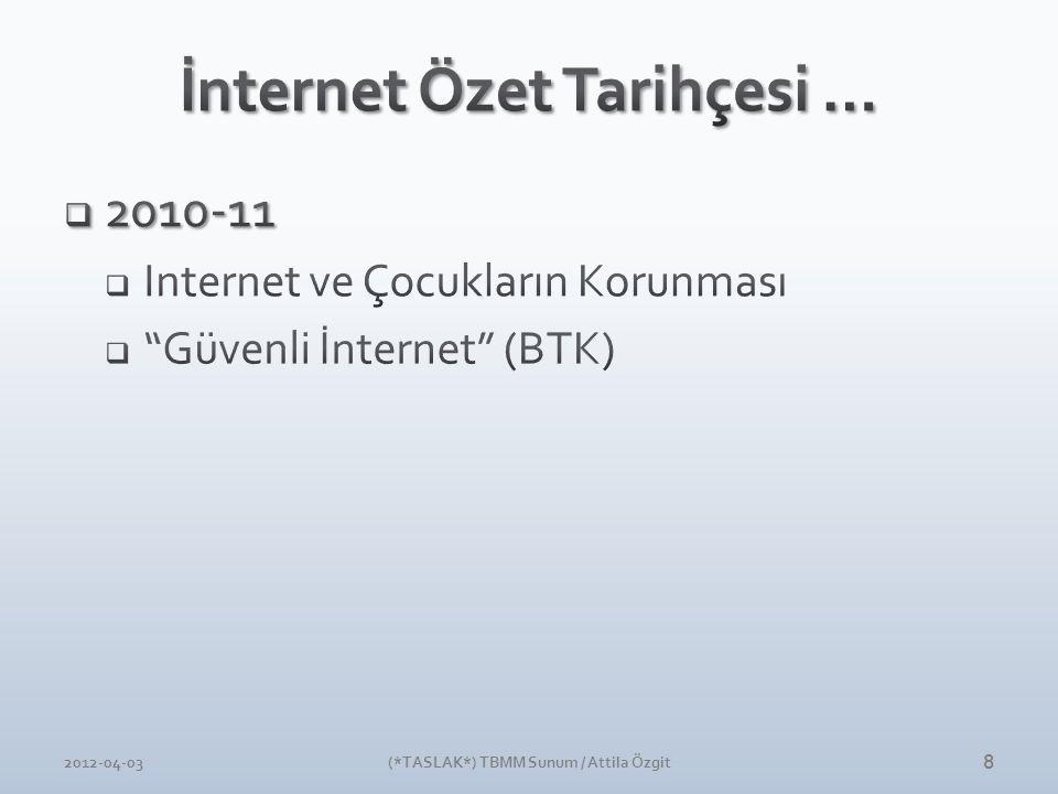 2012-04-03 8 (*TASLAK*) TBMM Sunum / Attila Özgit