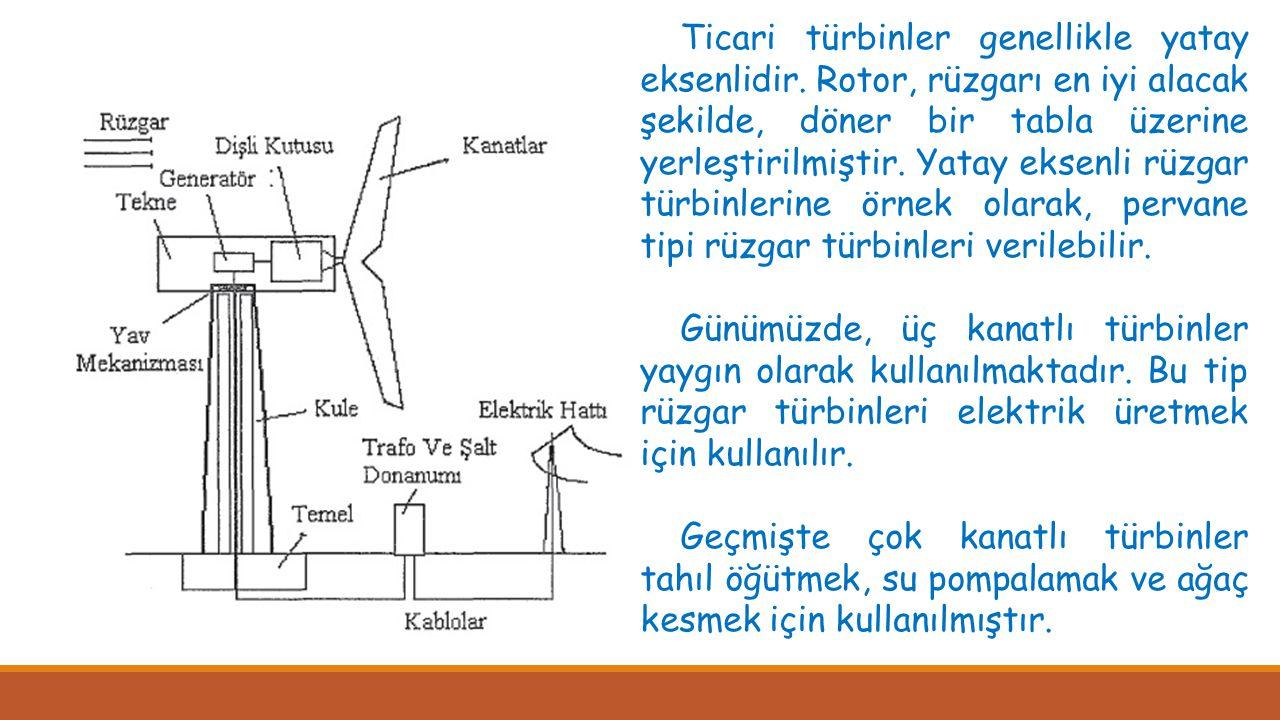 Ticari türbinler genellikle yatay eksenlidir. Rotor, rüzgarı en iyi alacak şekilde, döner bir tabla üzerine yerleştirilmiştir. Yatay eksenli rüzgar tü