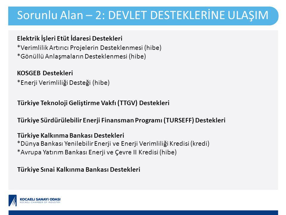 Sorunlu Alan – 2: DEVLET DESTEKLERİNE ULAŞIM Elektrik İşleri Etüt İdaresi Destekleri *Verimlilik Artırıcı Projelerin Desteklenmesi (hibe) *Gönüllü Anlaşmaların Desteklenmesi (hibe) KOSGEB Destekleri *Enerji Verimliliği Desteği (hibe) Türkiye Teknoloji Geliştirme Vakfı (TTGV) Destekleri Türkiye Sürdürülebilir Enerji Finansman Programı (TURSEFF) Destekleri Türkiye Kalkınma Bankası Destekleri *Dünya Bankası Yenilebilir Enerji ve Enerji Verimliliği Kredisi (kredi) *Avrupa Yatırım Bankası Enerji ve Çevre II Kredisi (hibe) Türkiye Sınai Kalkınma Bankası Destekleri
