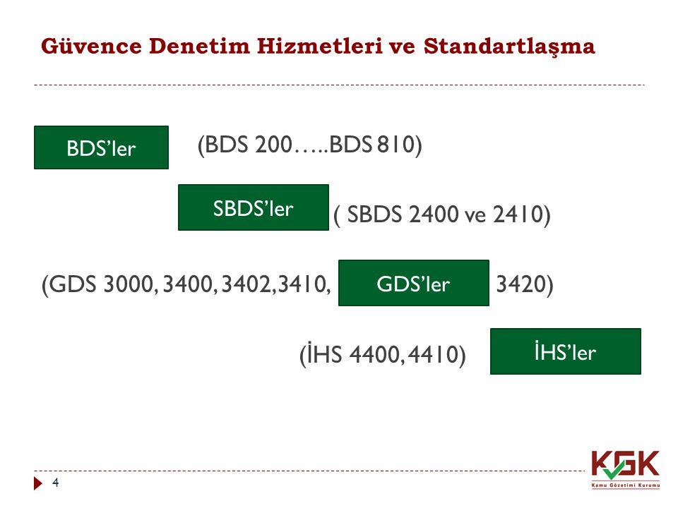 Güvence Denetim Hizmetleri ve Standartlaşma (BDS 200…..BDS 810) ( SBDS 2400 ve 2410) (GDS 3000, 3400, 3402,3410, 3420) ( İ HS 4400, 4410) 4 BDS'ler SB