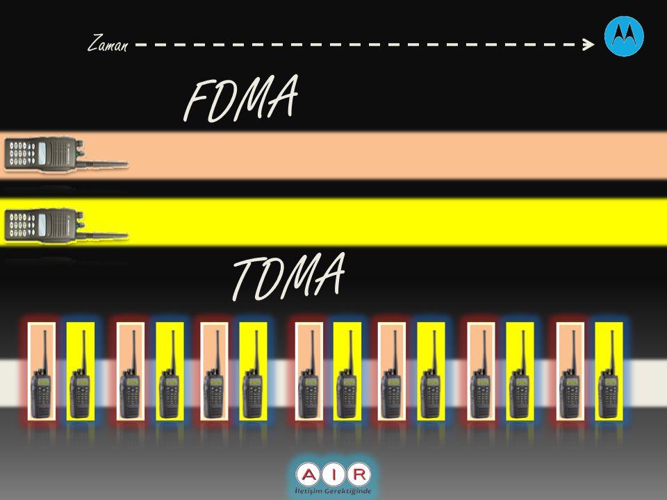 FDMA TDMA Zaman