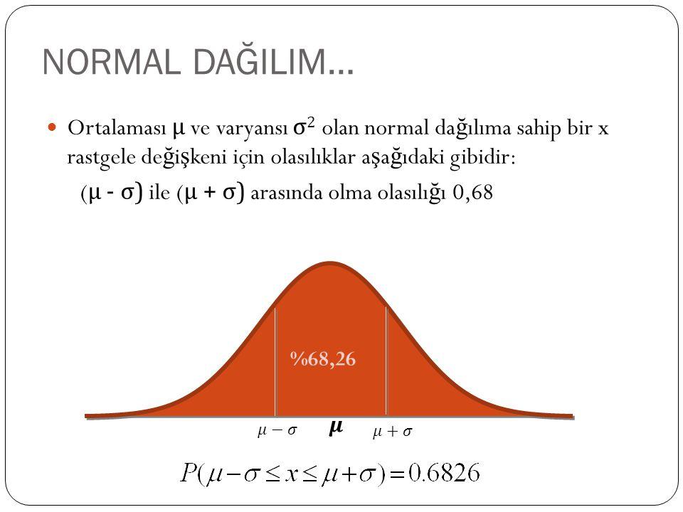 NORMAL DAĞILIM… Ortalaması μ ve varyansı σ 2 olan normal da ğ ılıma sahip bir x rastgele de ğ i ş keni için olasılıklar a ş a ğ ıdaki gibidir: ( μ - σ