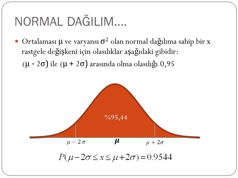 NORMAL DAĞILIM…. Ortalaması μ ve varyansı σ 2 olan normal da ğ ılıma sahip bir x rastgele de ğ i ş keni için olasılıklar a ş a ğ ıdaki gibidir: ( μ -