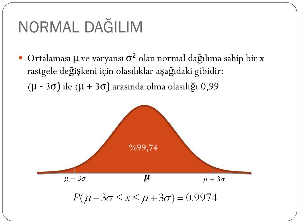 NORMAL DAĞILIM Ortalaması μ ve varyansı σ 2 olan normal da ğ ılıma sahip bir x rastgele de ğ i ş keni için olasılıklar a ş a ğ ıdaki gibidir: ( μ - 3