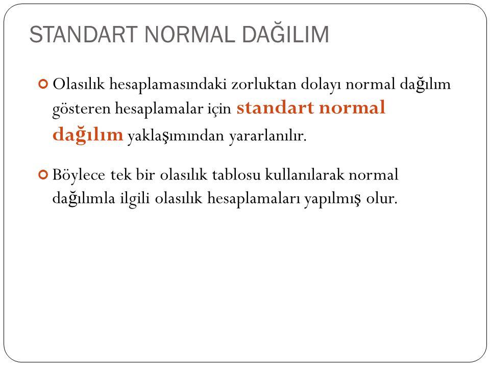STANDART NORMAL DAĞILIM Olasılık hesaplamasındaki zorluktan dolayı normal da ğ ılım gösteren hesaplamalar için standart normal da ğ ılım yakla ş ımınd