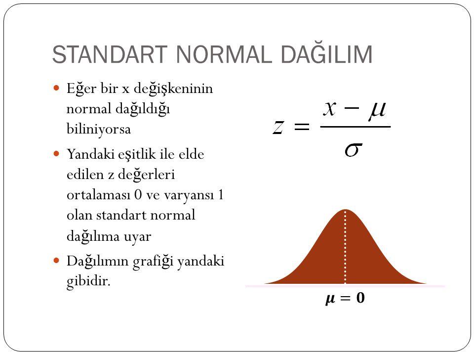 E ğ er bir x de ğ i ş keninin normal da ğ ıldı ğ ı biliniyorsa Yandaki e ş itlik ile elde edilen z de ğ erleri ortalaması 0 ve varyansı 1 olan standar
