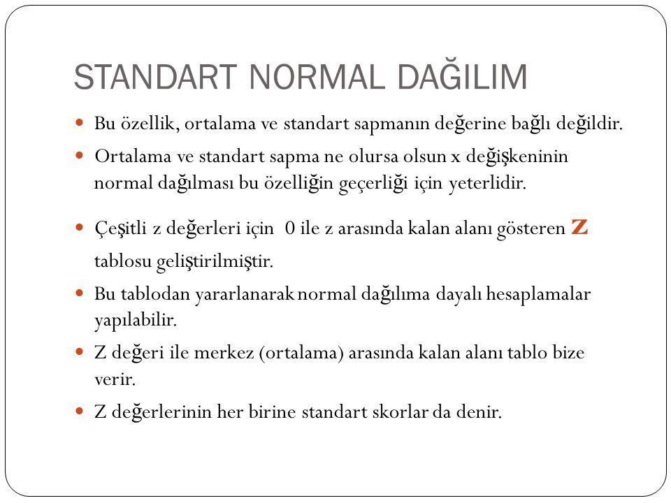 STANDART NORMAL DAĞILIM Bu özellik, ortalama ve standart sapmanın de ğ erine ba ğ lı de ğ ildir. Ortalama ve standart sapma ne olursa olsun x de ğ i ş