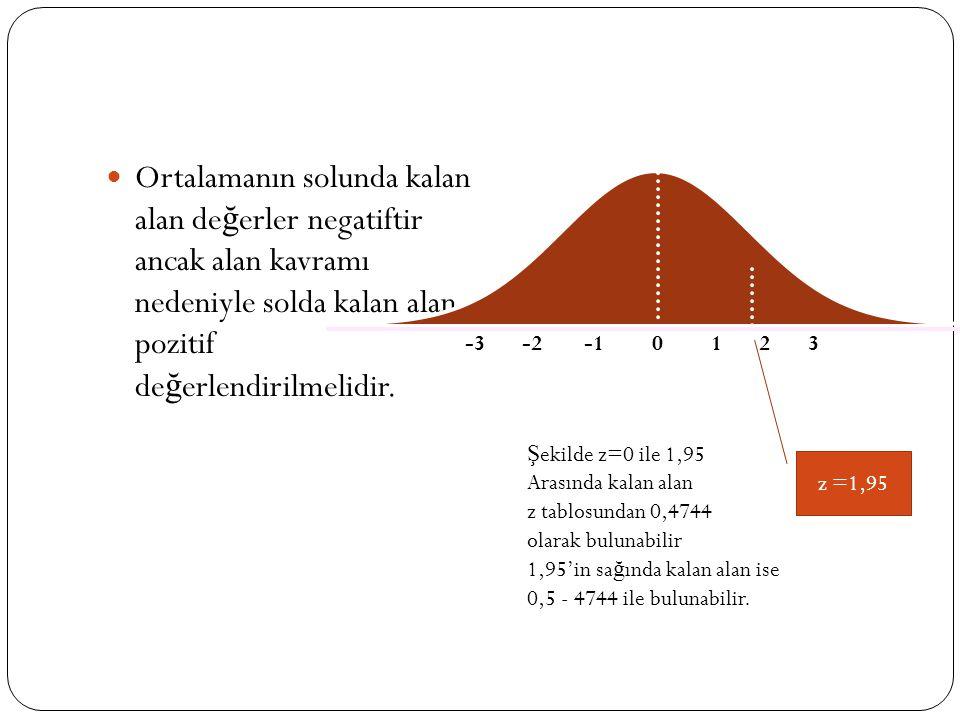 Ortalamanın solunda kalan alan de ğ erler negatiftir ancak alan kavramı nedeniyle solda kalan alan pozitif de ğ erlendirilmelidir. -3 -2 -1 0 1 2 3 z