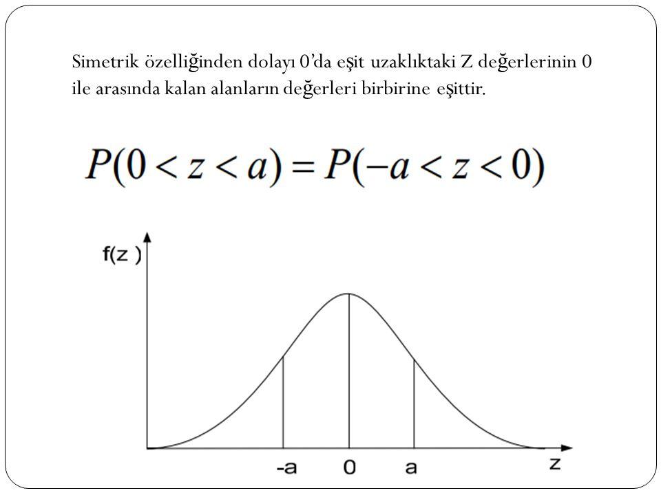 Simetrik özelli ğ inden dolayı 0'da e ş it uzaklıktaki Z de ğ erlerinin 0 ile arasında kalan alanların de ğ erleri birbirine e ş ittir.