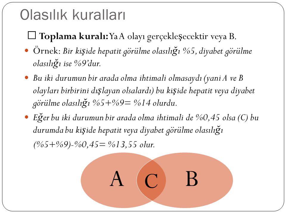Olasılık kuralları  Toplama kuralı: Ya A olayı gerçekle ş ecektir veya B. Örnek: Bir ki ş ide hepatit görülme olasılı ğ ı %5, diyabet görülme olasılı