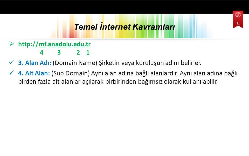  http://mf.anadolu.edu.tr 4 3 2 1 3. Alan Adı: (Domain Name) Şirketin veya kuruluşun adını belirler. 4. Alt Alan: (Sub Domain) Aynı alan adına bağlı