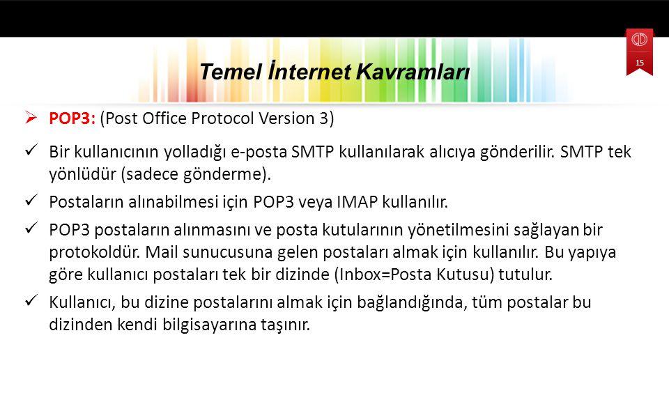  POP3: (Post Office Protocol Version 3) Bir kullanıcının yolladığı e-posta SMTP kullanılarak alıcıya gönderilir. SMTP tek yönlüdür (sadece gönderme).
