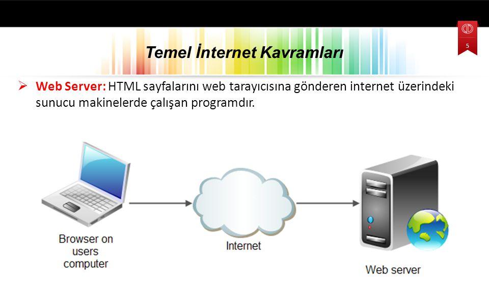  Web Server: HTML sayfalarını web tarayıcısına gönderen internet üzerindeki sunucu makinelerde çalışan programdır. Temel İnternet Kavramları 5