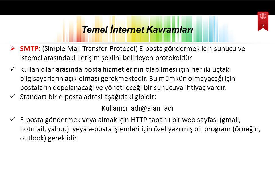  Vekil Sunucu: (Proxy Server) İnternete erişim sırasında kullanılan ara sunucudur.