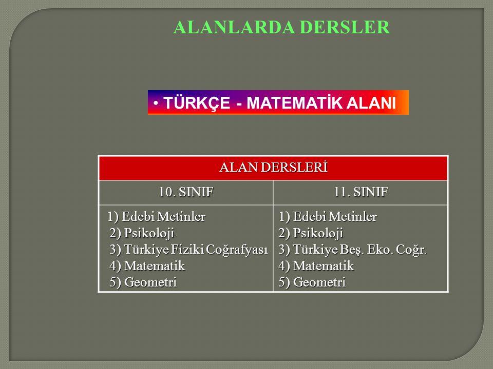 ALANLARDA DERSLER TÜRKÇE - MATEMATİK ALANI ALAN DERSLERİ 10. SINIF 11. SINIF 1) Edebi Metinler 2) Psikoloji 3) Türkiye Fiziki Coğrafyası 4) Matematik