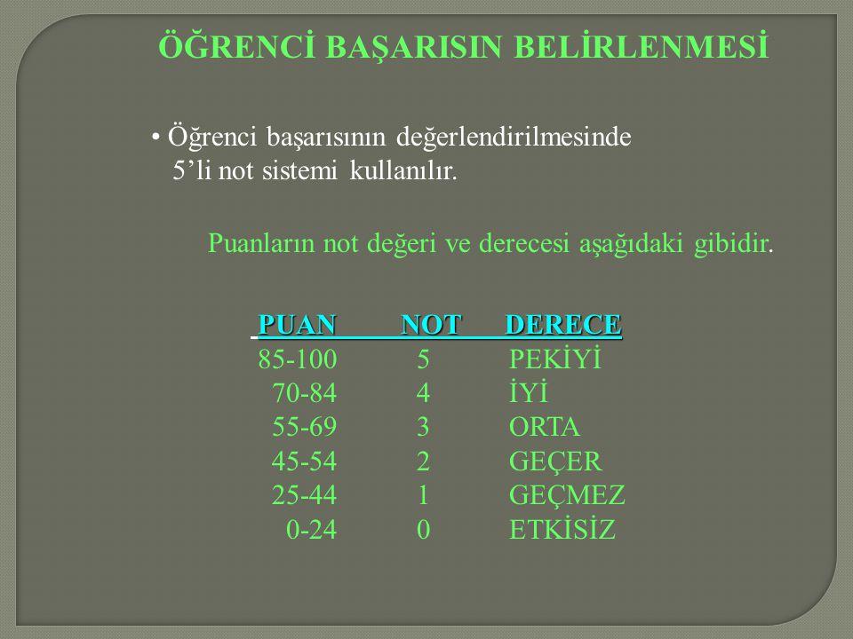 ALANLARA YÖNELME ÖRNEK 2.DERS ADI 1.D.2.D. YS. Notu 1 Türk Dili ve Edb.