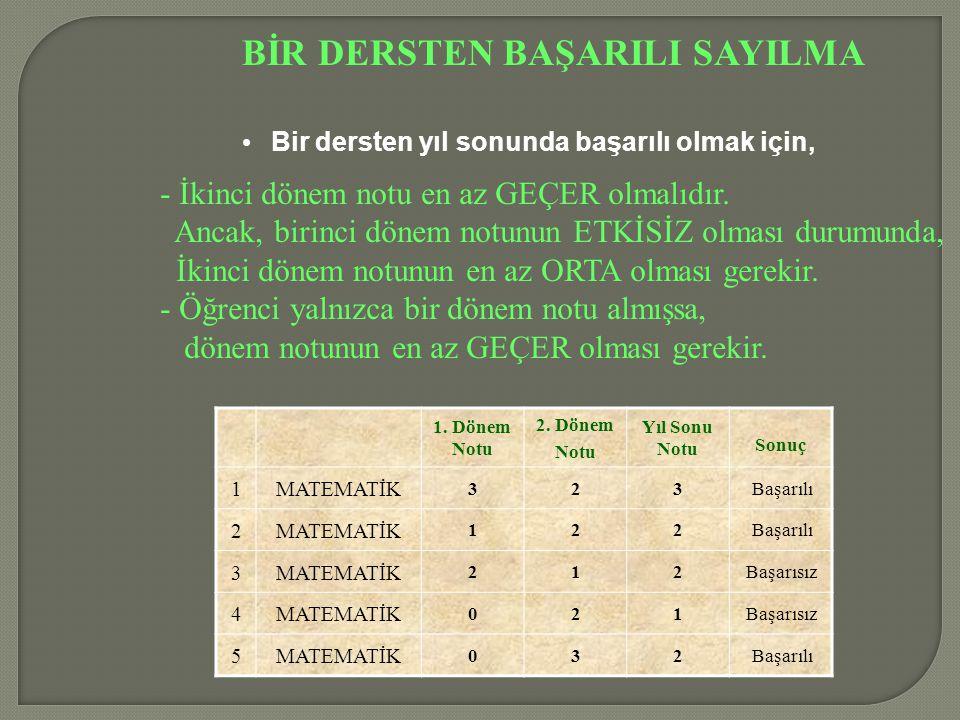 ALANLARA YÖNELME ÖRNEK 3.DERS ADI 1.D.2.D. YS. Notu 1 Türk Dili ve Edb.