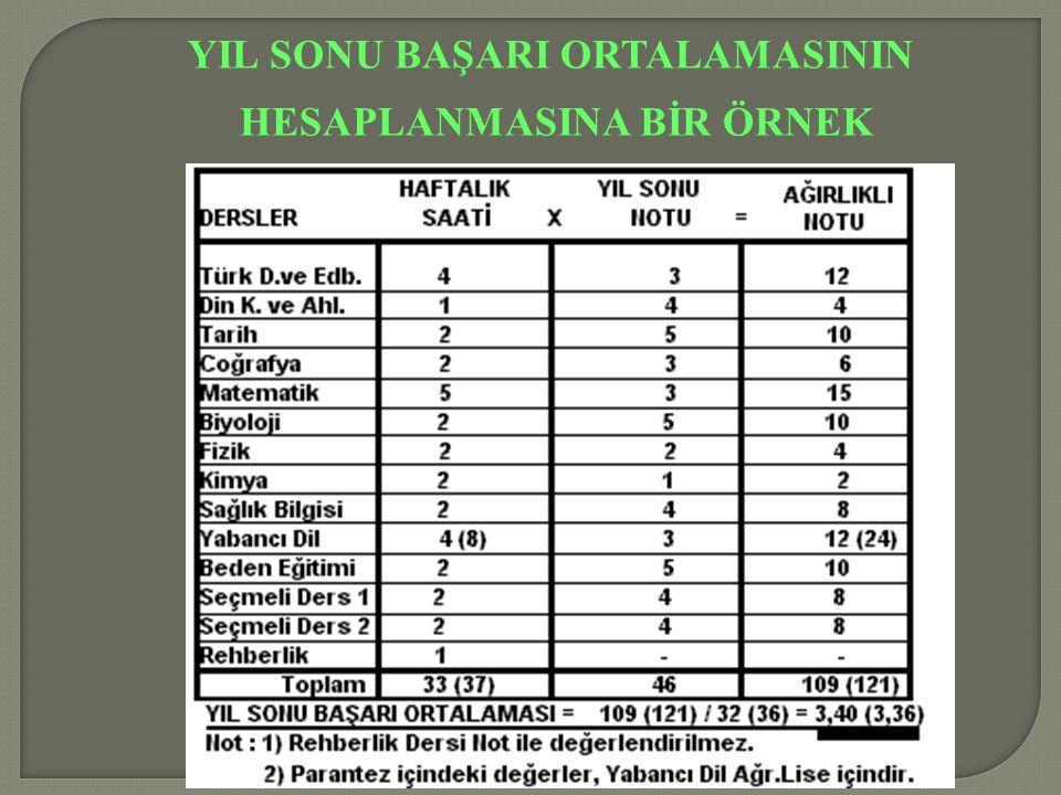 ALANLARDA DERSLER SOSYAL BİLİMLER ALANI ALAN DERSLERİ 10.